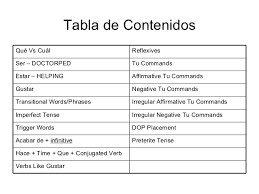 Imperfect Tense Spanish Conjugation Chart 57 Comprehensive Gustar In Imperfect