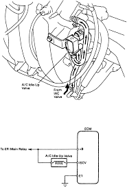 1 a c idle up system flow and wiring schematic 5s fe engine