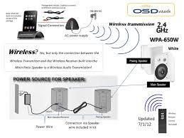 outdoor bluetooth patio speakers. beautiful outdoor patio speakers with wireless pair osd audio wpa 650 bluetooth