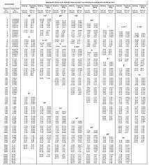 Pipe Sizing Chart Www Bedowntowndaytona Com