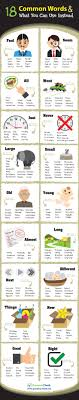 best images about grammar check infographics 18 common words what you can use instead infographic