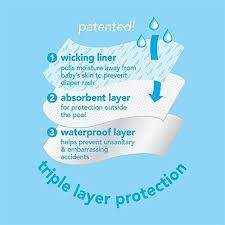 I Play 2 Pack Boy Reusable Baby Swim Diapers Aqua Jungle And Royal Blue 24 Mth