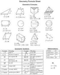 formula sheets for geometry geometry formulas cheat sheet eocgeom05geomformulas gif mathlete