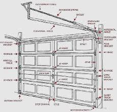 garage door springs at inspirational winding bars garage door torsion spring menards chart ippt