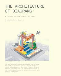 the architecture of diagrams by andrew chaplin   issuu