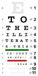 Ohio Bmv Eye Chart Best Of Optometrist Eye Test Facebook