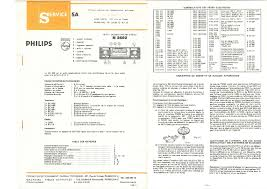 wiring diagram philips car stereo wiring image philips cem2100 wiring diagram wiring diagrams and schematics on wiring diagram philips car stereo