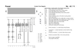 passat b5 3b6 convenience wiring diagram orange rs pink 11 passat current flow diagram