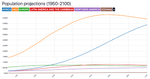 Jamaica Population Chart Population Of World 2019 Populationpyramid Net