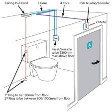 bathroom wiring diagram bathroom image wiring diagram wiring diagram for bathroom fan isolator switch jodebal com on bathroom wiring diagram
