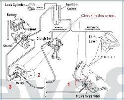 2001 f150 starter relay wiring diagram wiring schematics diagram 2001 ford f150 starter solenoid wiring diagram cute solved i cannot 2001 ford f150 starter solenoid wiring diagram 2001 f150 starter relay wiring diagram