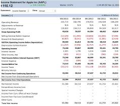 Profit Loss Statement Self Employed Sample Of Profit And Loss Statement Templates Forms Example