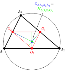 orthocenter formula. the orthocenter formula d
