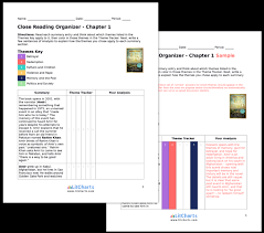 the kite runner study guide from litcharts the creators of  the teacher edition of the litchart on the kite runner ""