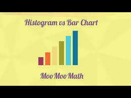 Difference Between Bar Chart And Histogram How A Histogram Is Different Than A Bar Chart