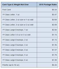 Stamp Price Chart Postage Rates Us Custom Postage