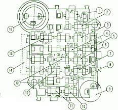911sc fuse box diagram 84 cj7 fuse box 84 wiring diagrams
