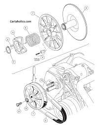 ezgo golf cart wiring diagram wiring diagram for ez go 36volt Club Car Golf Cart Wiring Diagram 1989 ez go gas golf cart wiring diagram wiring diagram, wiring diagram club car golf cart wiring diagram 48 volt