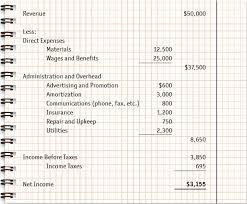 Sample Income Statement Best EXHIBIT 48 SAMPLE INCOME STATEMENT P48