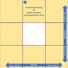 The 8 Common Types Of Breast Surgery Nagarkar Plastic Surgery