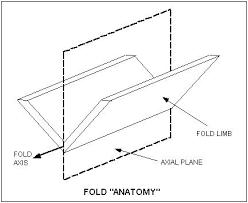 95 geo tracker fuse box diagram 95 wiring diagram, schematic Ford Probe Fuse Box Diagram geo block diagram ford probe fuse box diagram