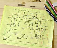 drawing electrical plans planning new electrical service home this plan for wiring a kitchen includes a 15 amp circuit for lights some controlled by three way switches a 20 amp refrigerator circuit has been added