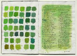 Different Shades Of Green Chart Module 3 3 Working With Graphics