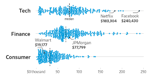 Walmart Pay Grade Chart 2018 See How Your Salary Compares