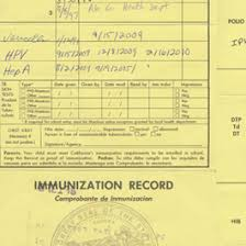 immunization card in india the development of the immunization schedule history of vaccines