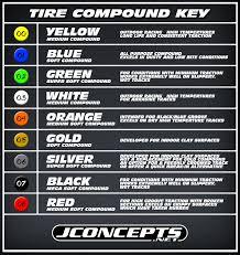 Proline Tire Chart Pro