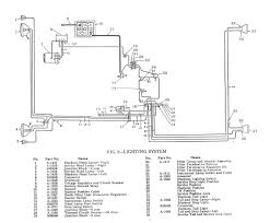 1958 jeep wiring diagram wiring diagram article review 1958 jeep wiring diagram