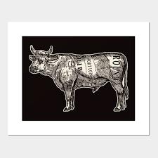 Beef Butcher Chart