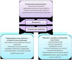 Отчет по производственной практике международный аэропорт иркутск Курсовая работа Теория и методика физического воспитания как