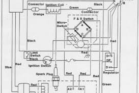 ezgo gas wiring diagram 1987 ez go gas golf cart wiring diagram 1987 image 1987 ez go gas golf cart