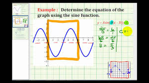 example determine the equation of a transformed sine function from a graph
