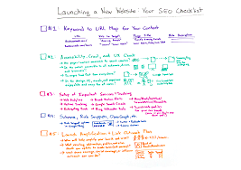 creating a checklist launching a new website your seo checklist whiteboard friday moz