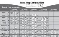 Nema Connector Chart Pdf Power Supply Cords Cables