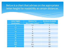 Letter Height Visibility Chart Effective Sign