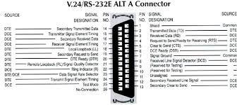 serial rs232 port connectors pinout and signals for the serial db25 v24 pinout ans signals