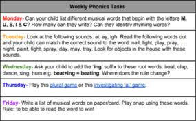 All worksheets only my followed users only my favourite worksheets only my own worksheets. Home Learning Phonics 2sf S Class Blog