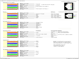 cat5 connector wiring diagram with poe ethernet and cat 5 b free Cat Five Wiring-Diagram cat5 connector wiring diagram with poe ethernet and cat 5 b free download