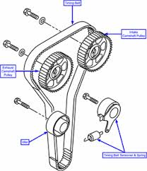 diagram for replacing a timing belt on a kia spectra ex fixya 48d7b82 gif