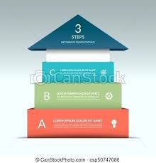 Template Stages Design Infographic Resume Psd Free