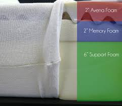 how to pick out a mattress. Delighful Mattress Leesa Mattress Layers Top To Bottom  2 Intended How To Pick Out A Mattress T