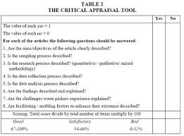 example of paper in apa format