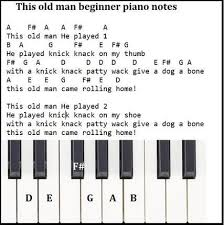 You will find the notes for this song, in letters below. This Old Man Tin Whistle Notes And Sheet Music Irish Folk Songs
