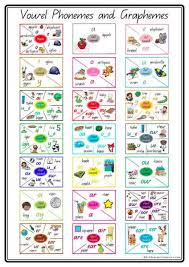 Dyslexia Phonics Chart Phonics Desk Charts One Desk Chart Each For Vowel And