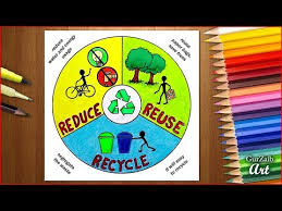 How To Draw Reduce Reuse Recycle Poster Chart Drawing For