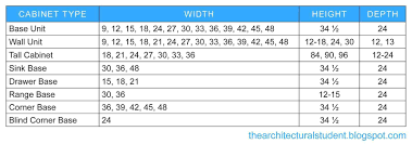kitchen cabinet size chart cabinets matttroy of kitchen cabinet sizes chart