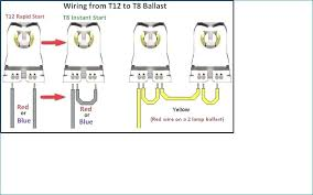 philips advance ballast metal halide wiring diagram wiring diagram philips ballast wiring diagram advance t8 reb 2p32 n bodinefull size of philips advance t8 ballast